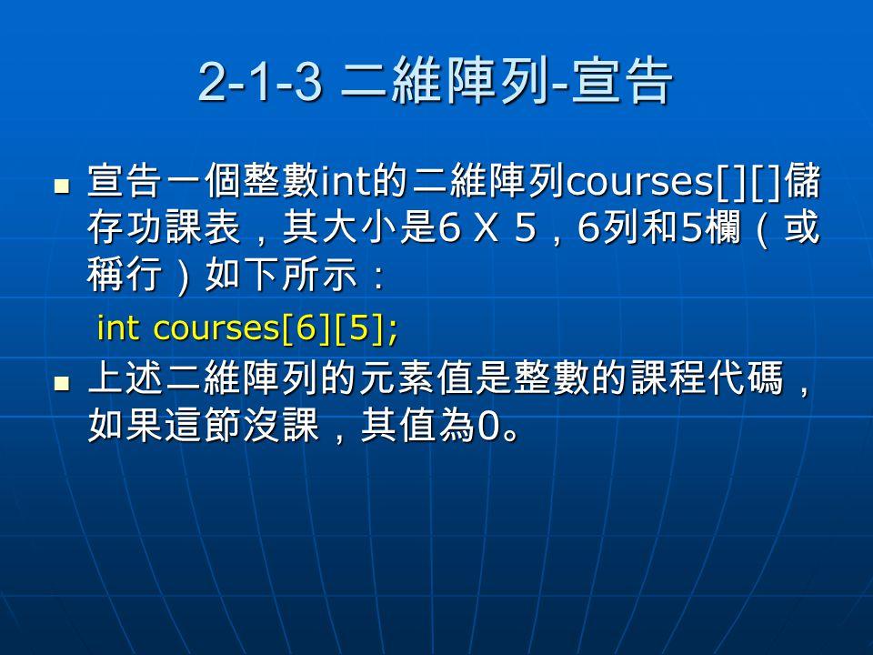 2-1-3 二維陣列-宣告 宣告一個整數int的二維陣列courses[][]儲存功課表,其大小是6 X 5,6列和5欄(或稱行)如下所示: